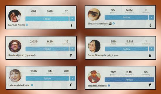 پرفالوورترین ایرانیان در فضای مجازی چه کسانی هستند؟