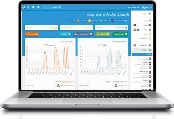 مدیریت کسب وکارهای سازمانی با میزیتو